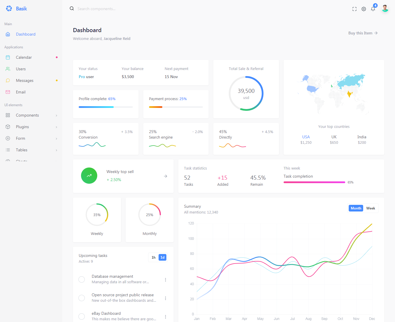 20 Bootstrap Admin Panel Templates 2019 | AdminLTE IO