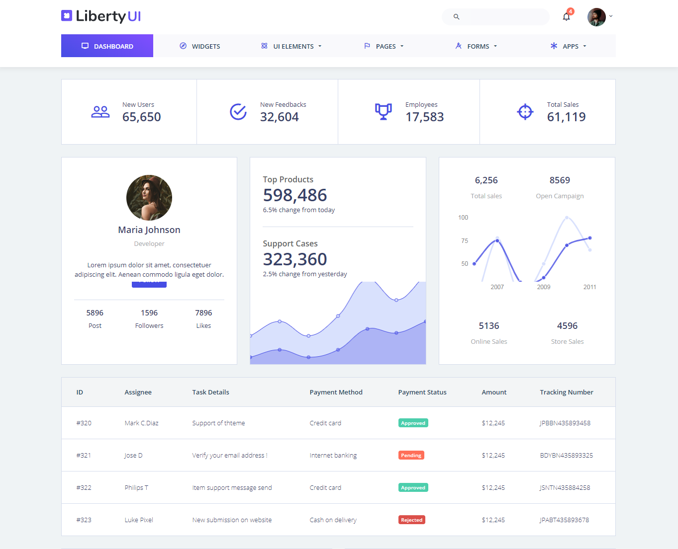 bootstrap admin panel templates