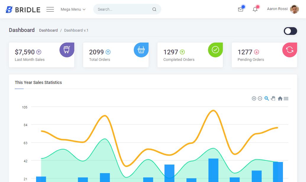 20 React Bootstrap Templates 2019 | AdminLTE IO