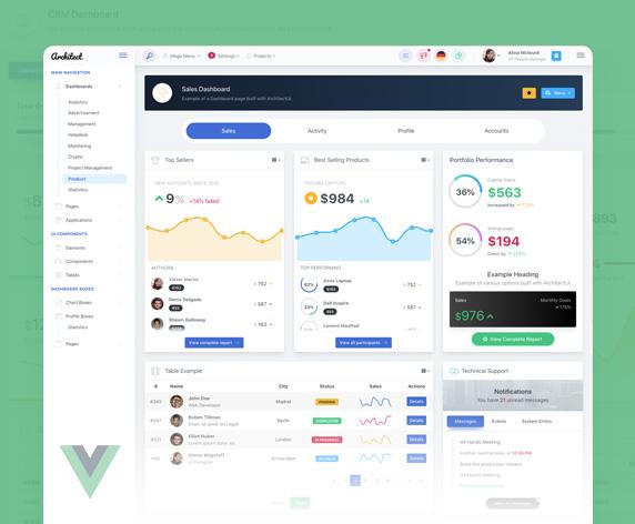 Free Bootstrap Admin Template Adminlteio