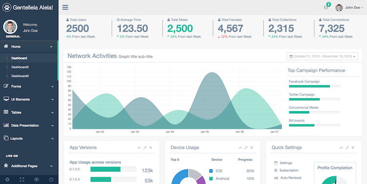 New and Free Bootstrap Admin Template 2016