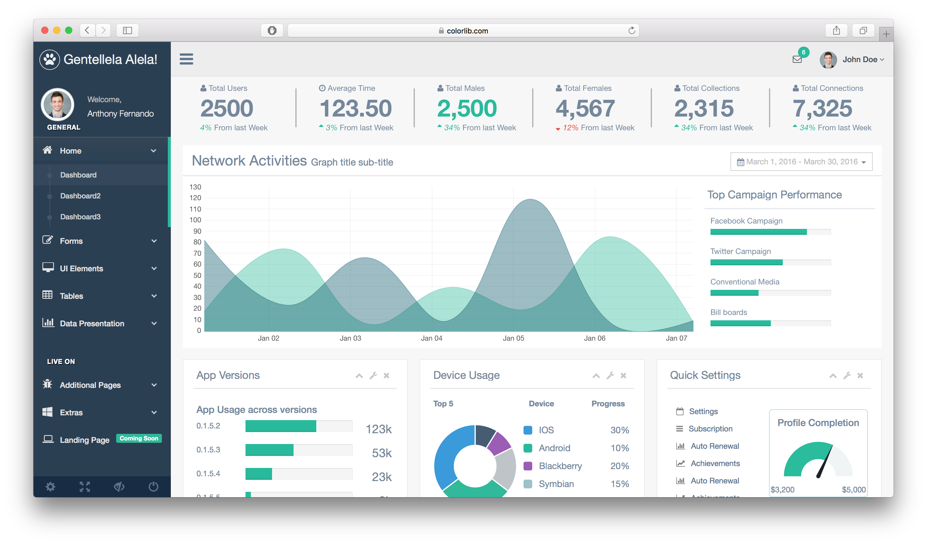 Gentelella admin is a free to use bootstrap admin template for Jquery admin panel template free download